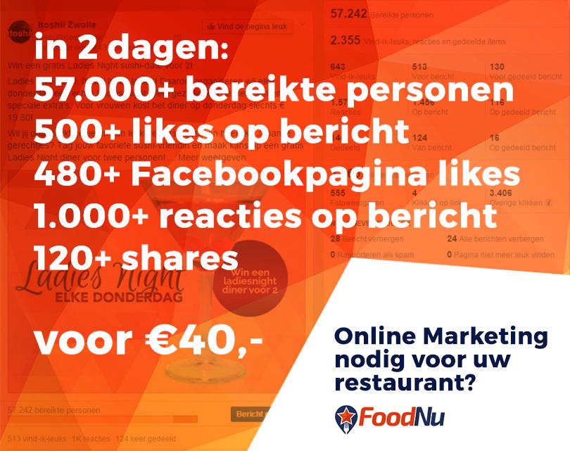 Online Marketing Restaurant